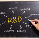 R&D Management Software